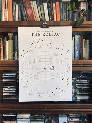 THE CONSTELLATION OF THE ZODIAC