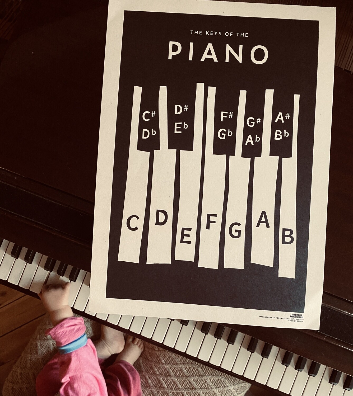 THE KEYS OF THE PIANO