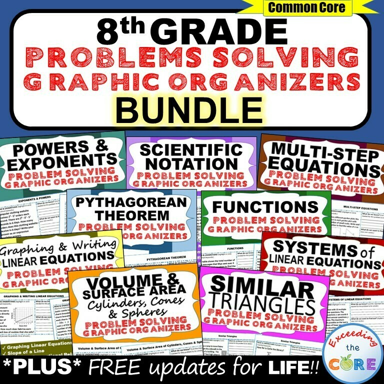 8th Grade Math WORD PROBLEMS Graphic Organizer Common Core BUNDLE Back to School