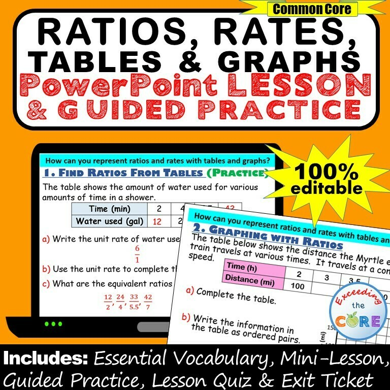 RATIOS, RATES, TABLES & GRAPHS PowerPoint Lesson & Practice