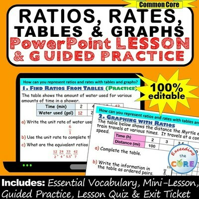 RATIOS, RATES, TABLES & GRAPHS PowerPoint Lesson & Practice