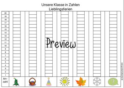  Unsere Klasse in Zahlen - Diagramme erstellen