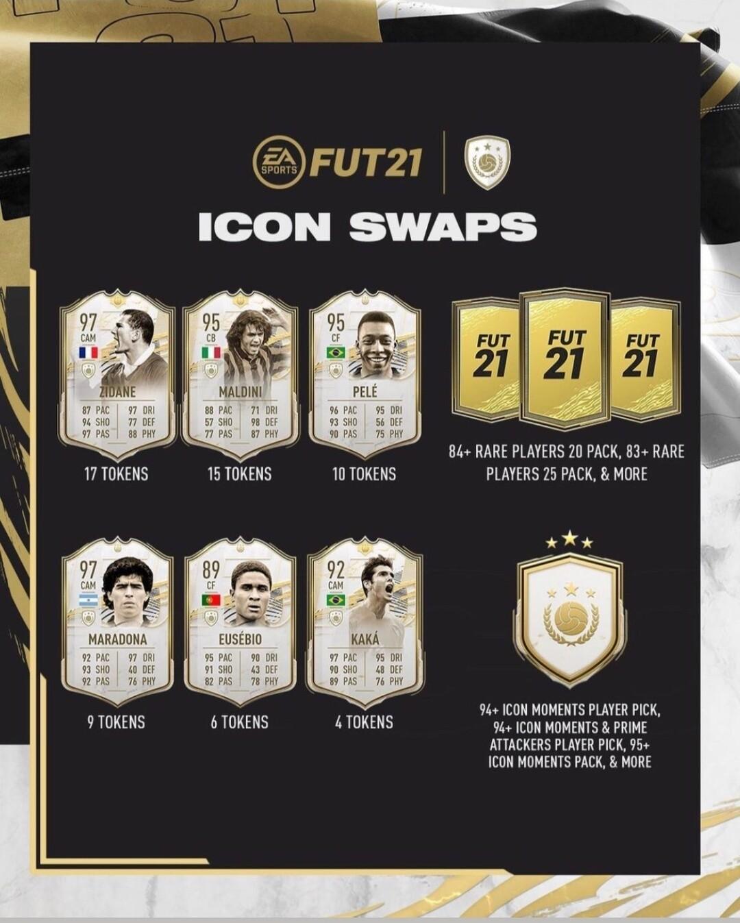 FIFA 21 Icon Swaps Series September 20th Expiry
