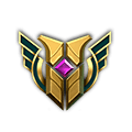Champion Mastery to Tier 6
