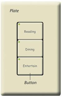 Classica Keypad