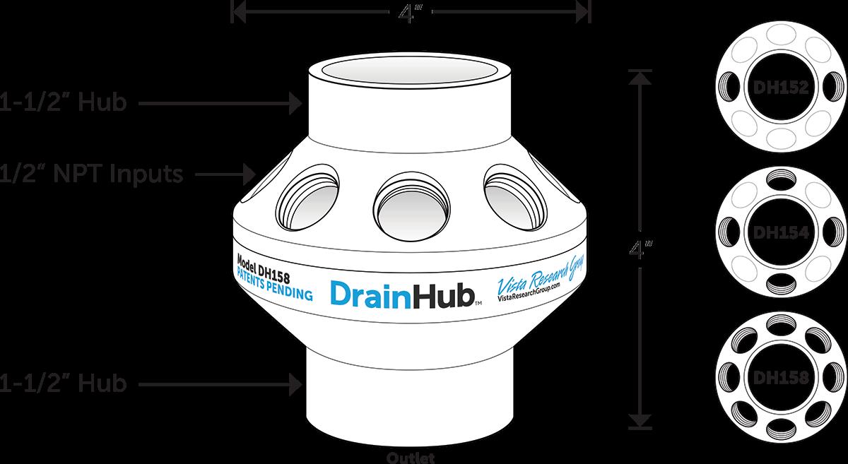 DrainHub Dimensions