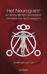 Het Neurogram pakket