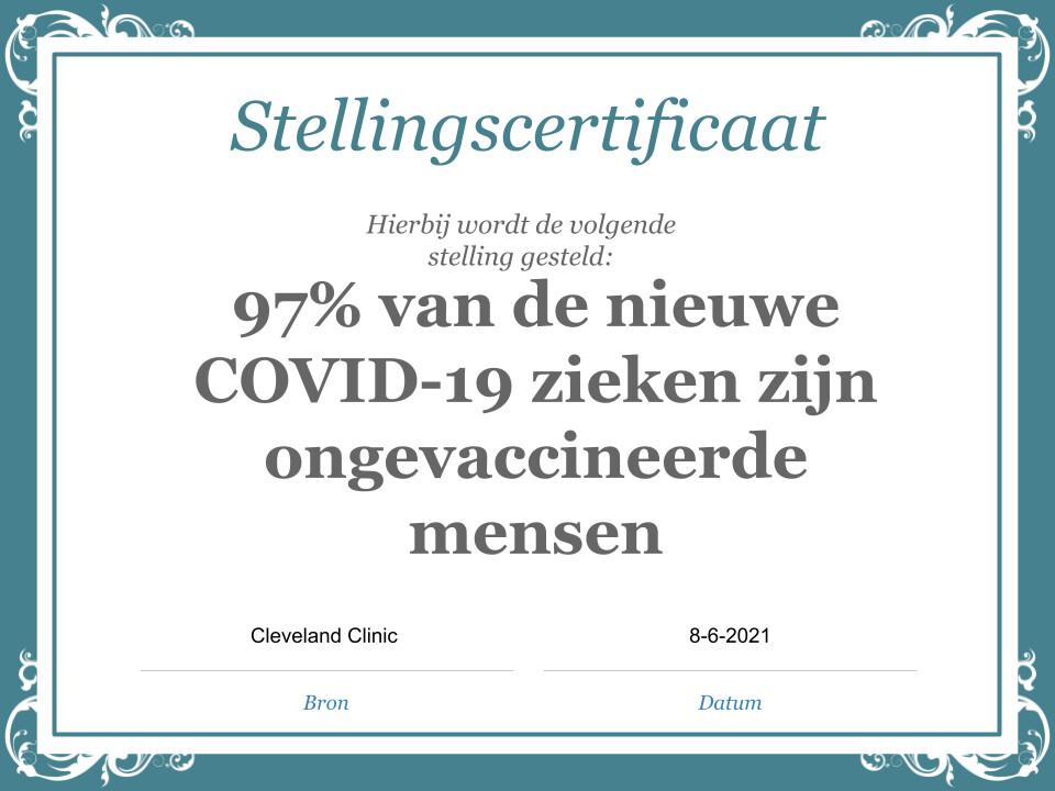 Stelling: 97% van de nieuwe COVID-19 zieken zijn ongevaccineerde mensen