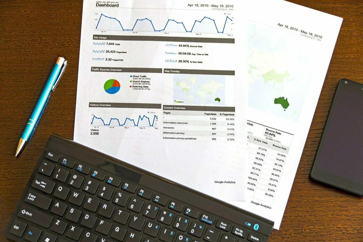 Marketing Plan Creation or Review