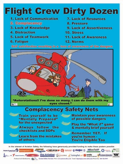 Flight Crew Dirty Dozen Safety Posters
