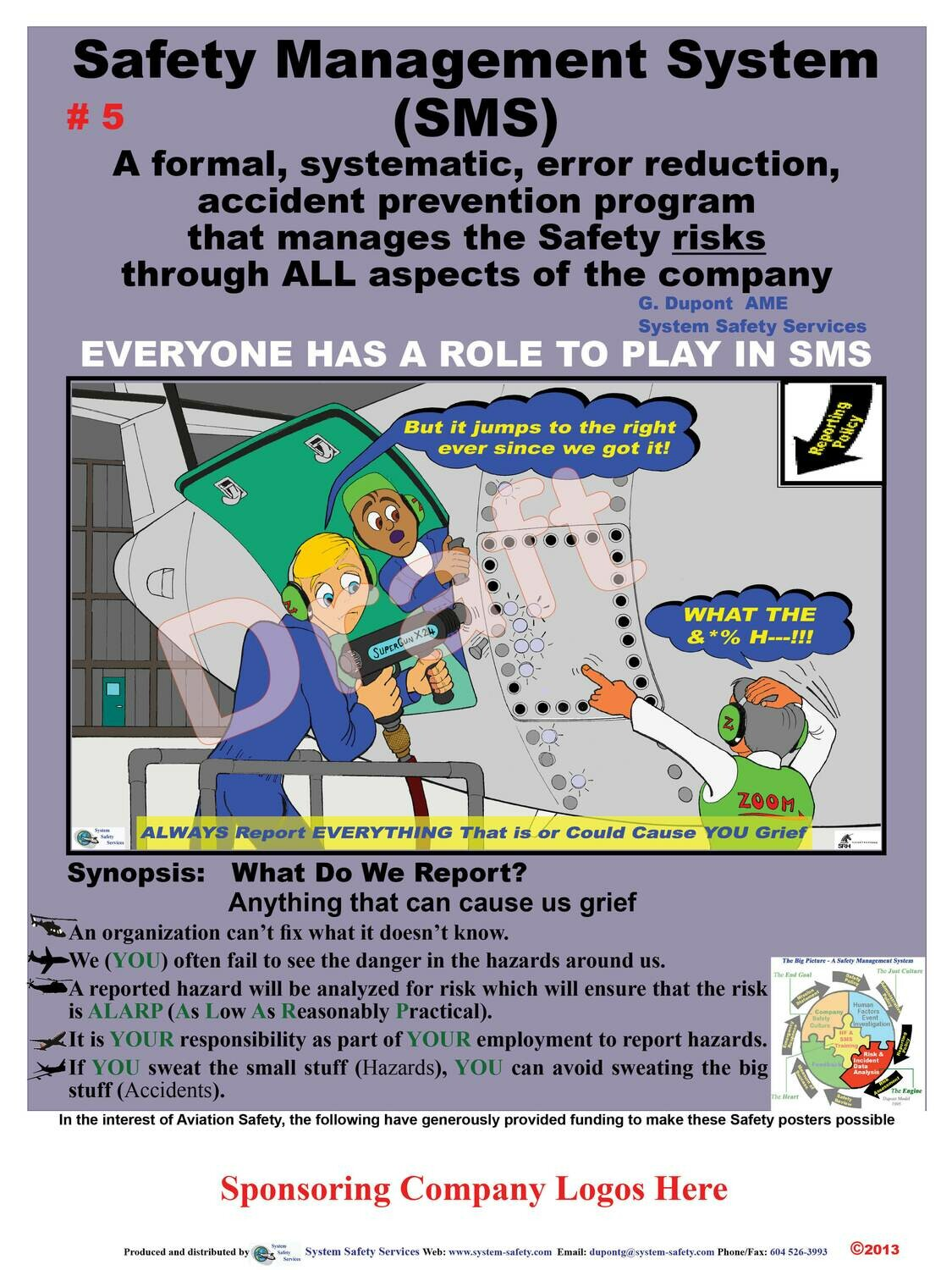 Safety Management System Posters (12)