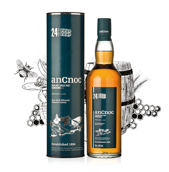 anCnoc 24 years 46% 70CL