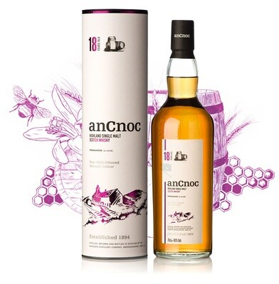 anCnoc 18 years 46% 70CL