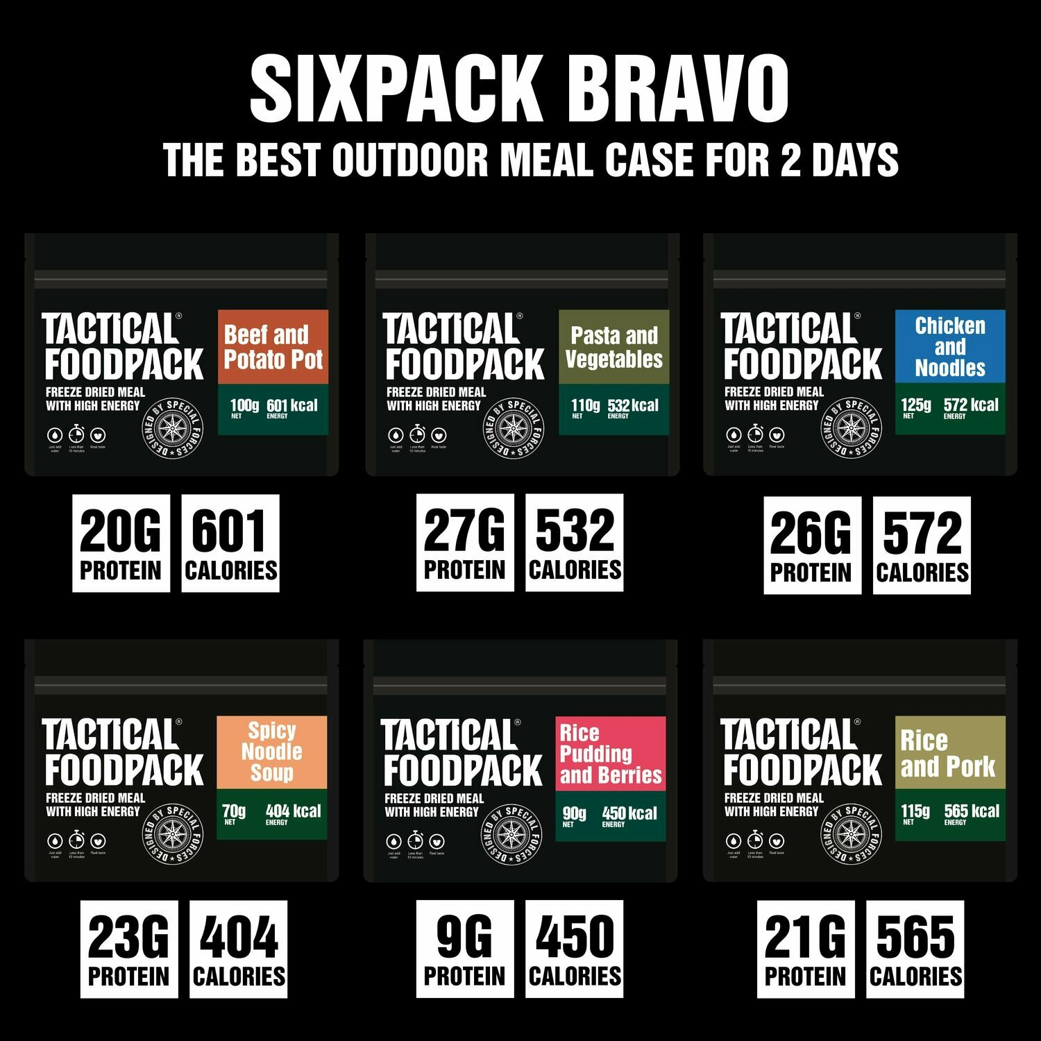 Tactical Foodpack - Six Pack Bravo