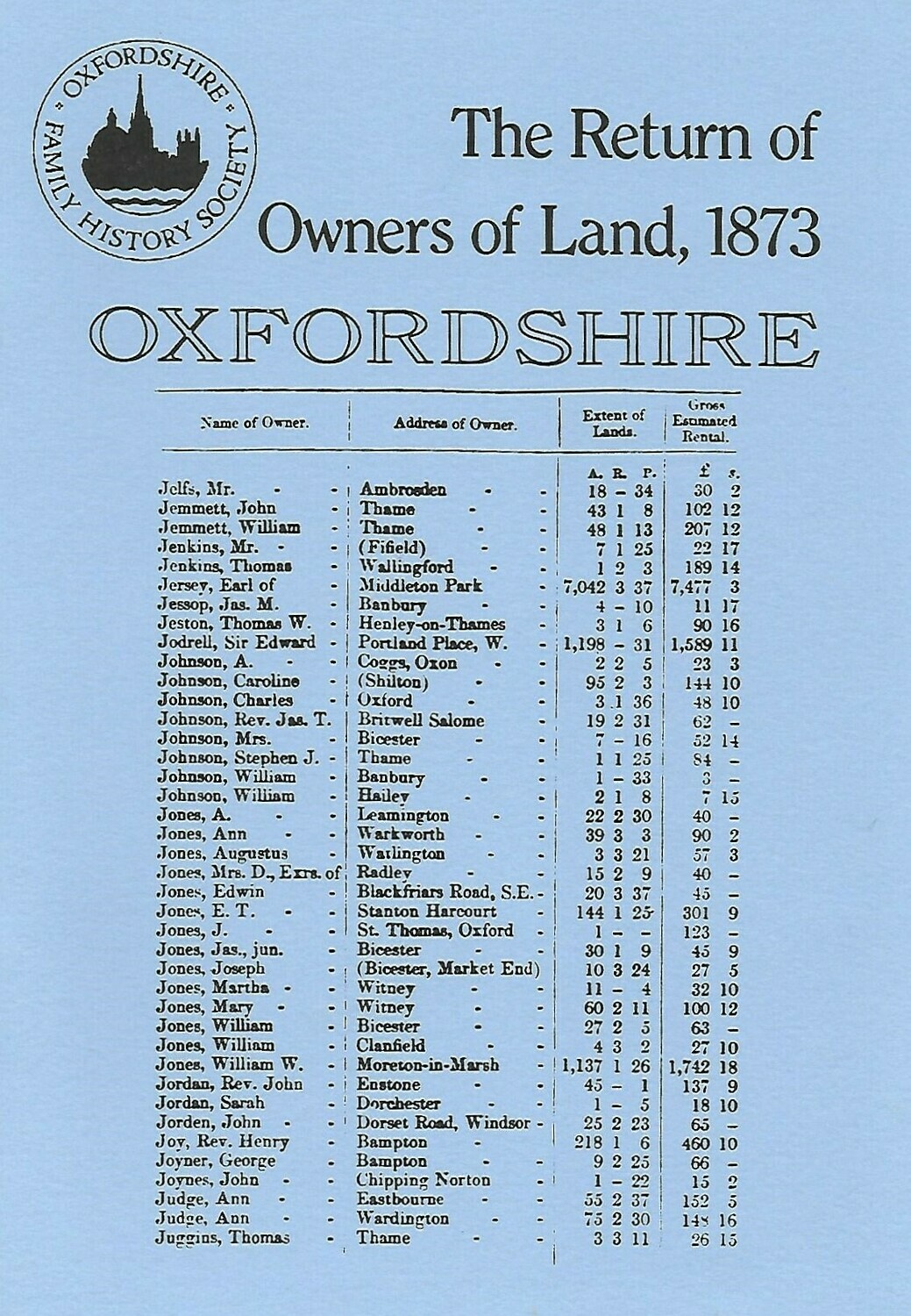 1873 Owners of land