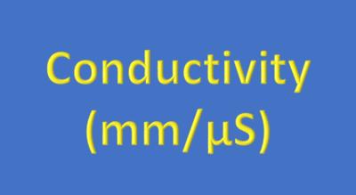 Water Analysis, Conductivity, (mm/µS)