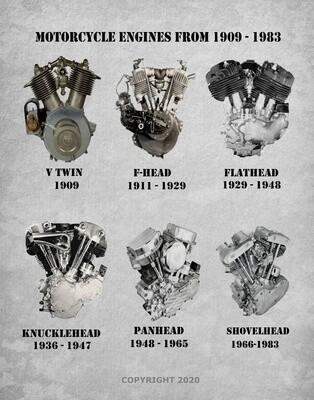 Harley-Davidson Engine History Gray 11 x 14 Unframed