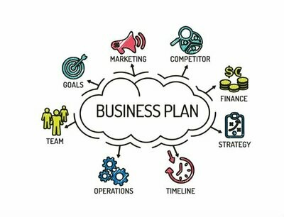 Business plan finanza bancaria