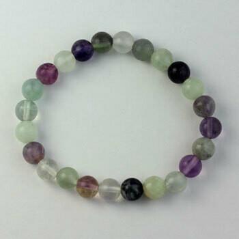Fluorite 8 mm Stone Bead Bracelet