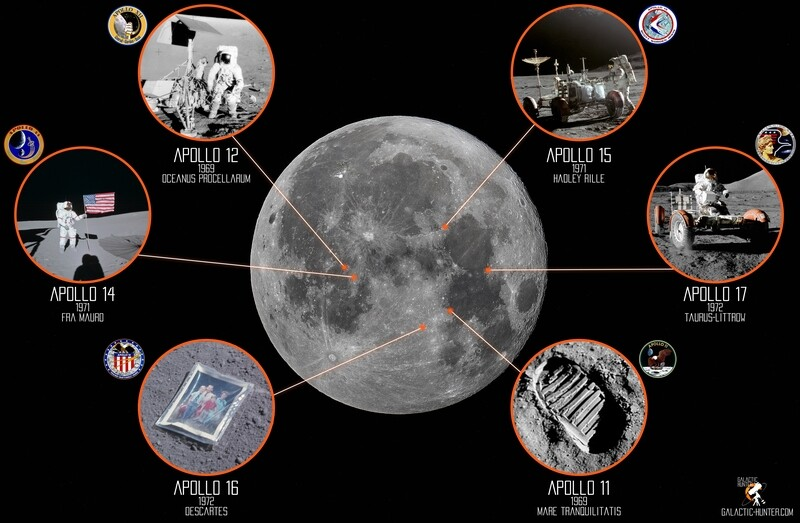 Moon Landings mapped