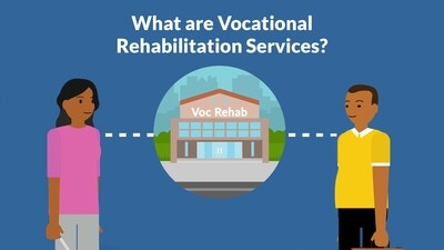 What are Vocational Rehabilitation Services?