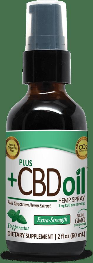 CBD Total Plant Complex Extra Strength Peppermint - 2oz