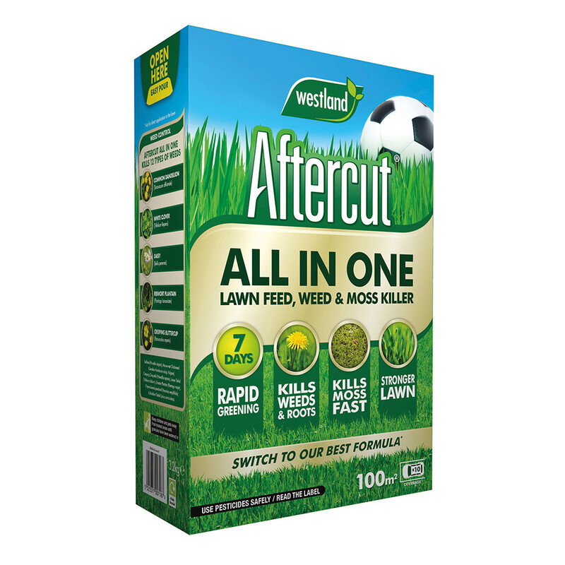 Aftercut All In One Box