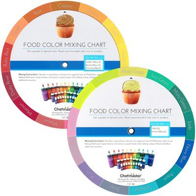 Chefmaster Color Wheel