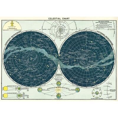 Celestial Chart Poster #202