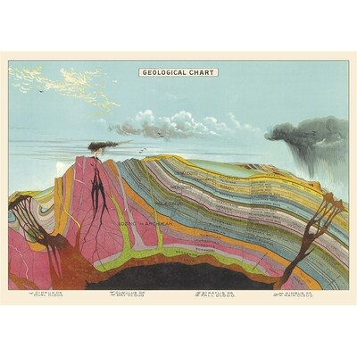 Geological Chart Poster #206