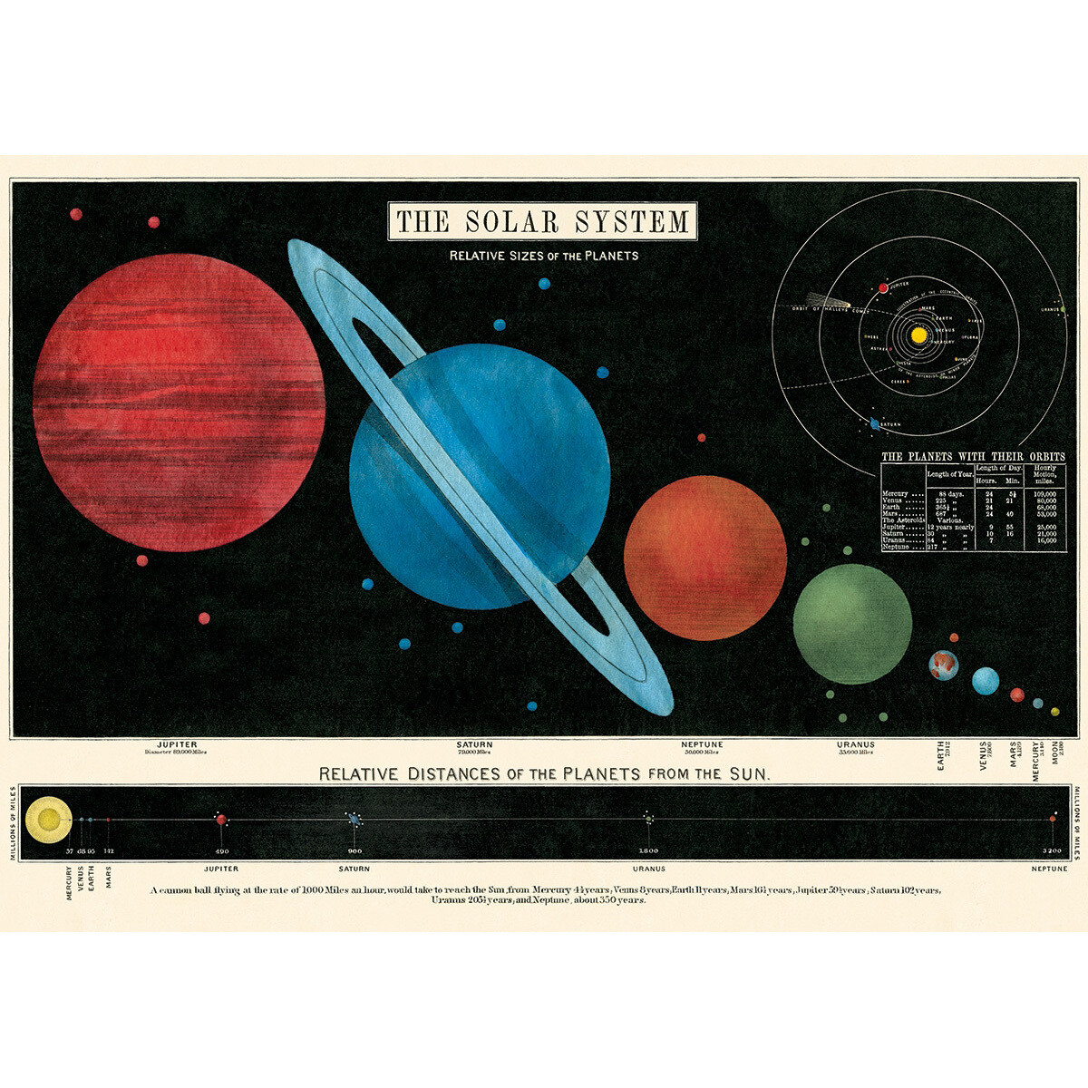 Solar System Poster #213
