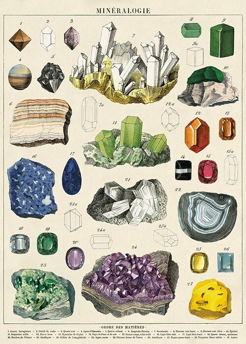 Mineralogie Poster #208