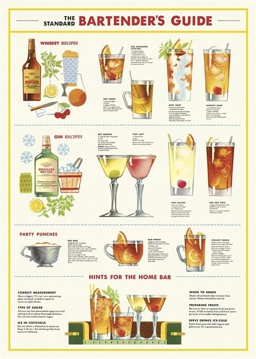 Bartender's Chart Poster #301
