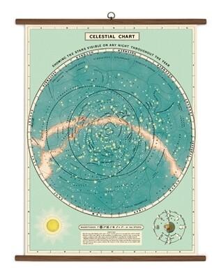 Celestial Large School Chart