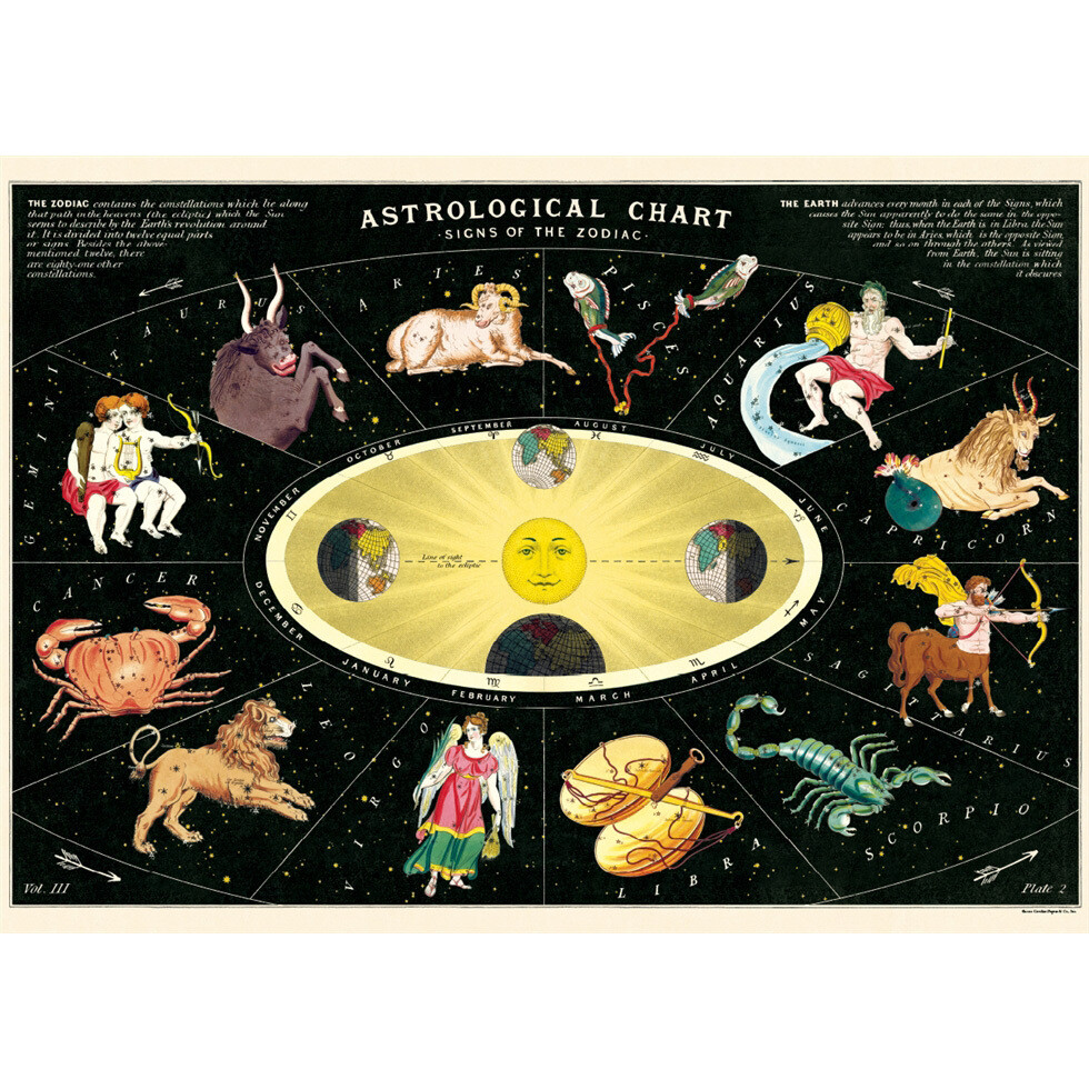 Zodiac 2 Poster #203