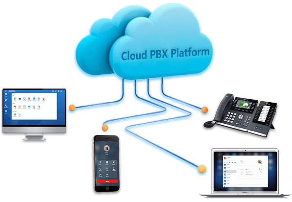 Yeastar Cloud PBX Cloud-Based UC Platform