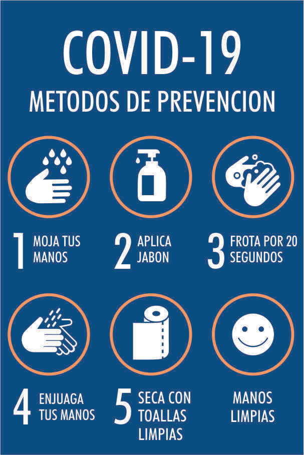Covid-19 Prevention Measures, 5 Steps - Spanish Sign