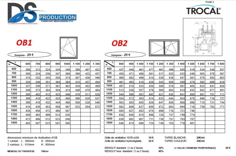 FENETRE 1 VANTAIL et 2 VANTAUX TROCAL 76mm