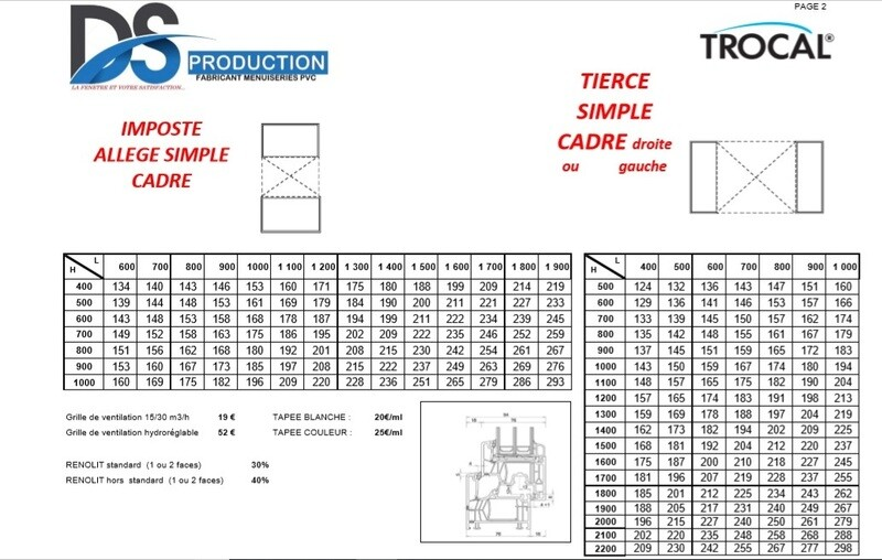 IMPOSTE - ALLEGE - TIERCE PVC 76mm