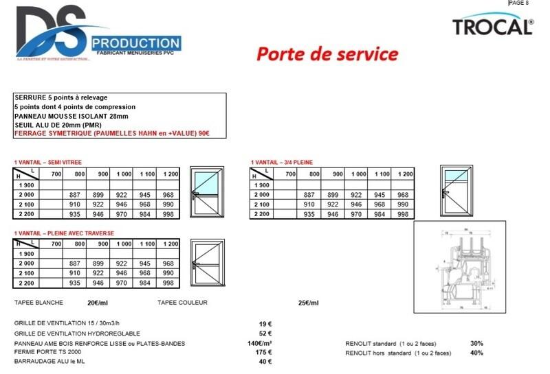 PORTE DE SERVICE PVC