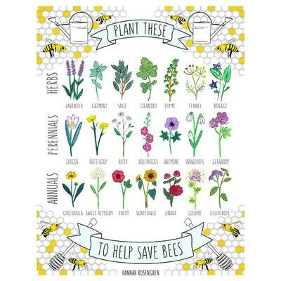 Mini Print - Plant these save the bees