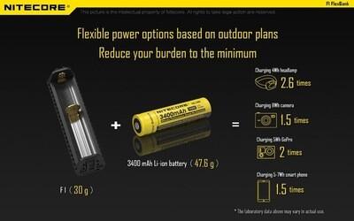 Nitecore F1 Flexible Power Bank