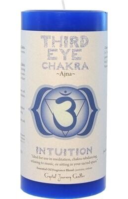 Chakra Pillar Third Eye
