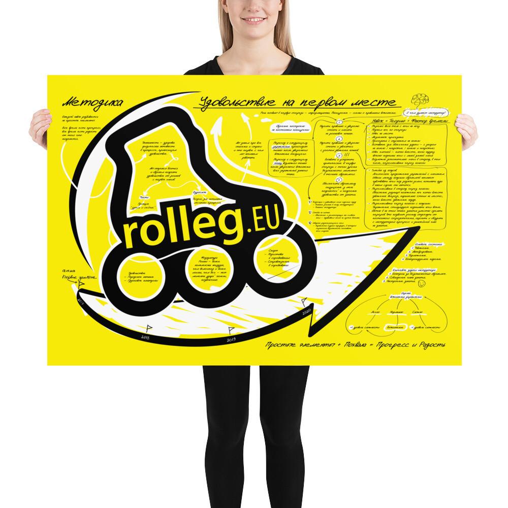 rolleg.eu HOWTO Poster RU