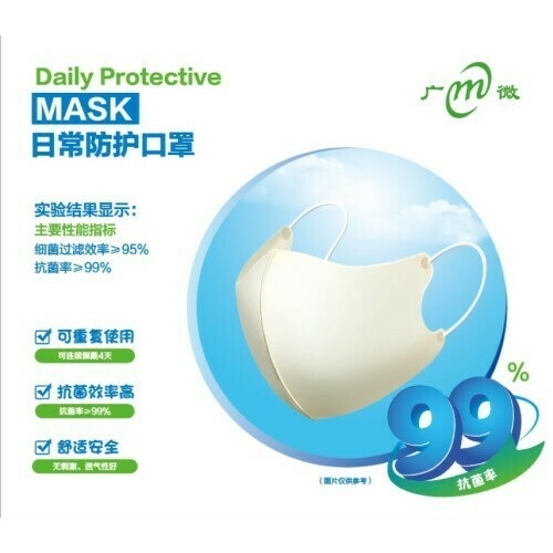 Guang Wei Medical Surgical Mask (Antibacterial)