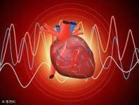 血壓及膽固醇 / Blood Pressure & Cholesterol