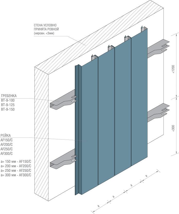 Профиль PL 50x50 9003 белая оцинк. L=3.00 (мет.)
