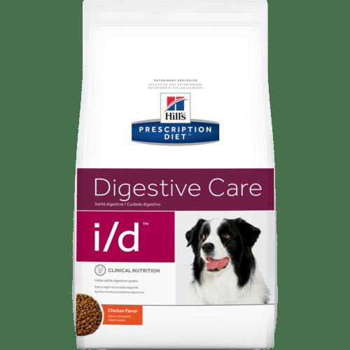 i/d® Canine