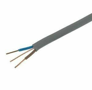 Cut cables per meter
