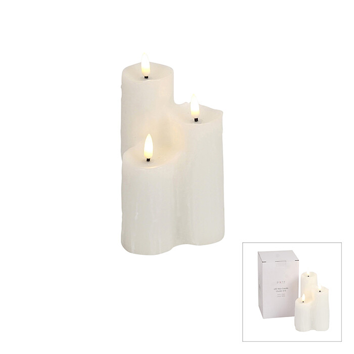 Candle Cluster